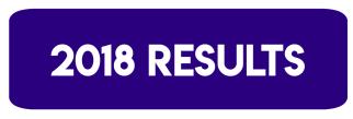 2018results